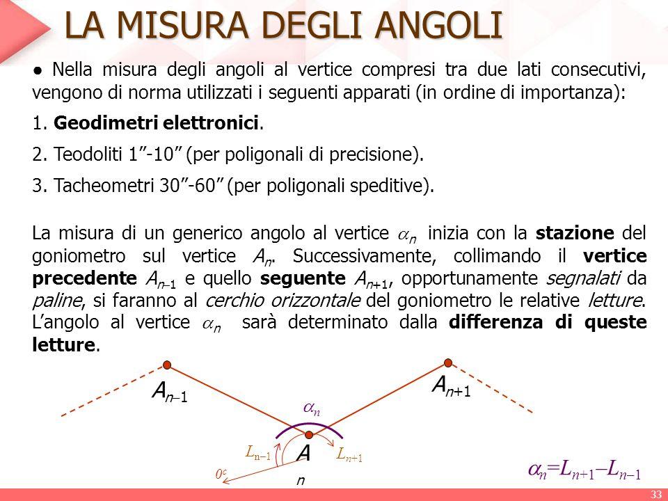 LA MISURA DEGLI ANGOLI An+1 An–1 An n=Ln+1–Ln–1