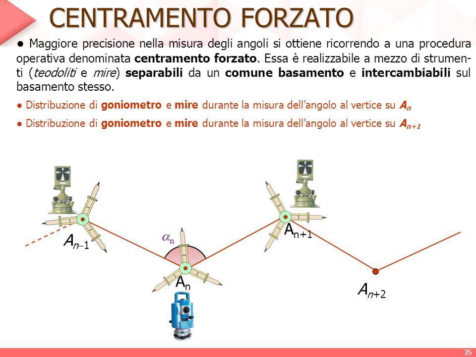 CENTRAMENTO FORZATO An+1 An–1 An An+2