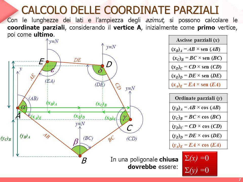 CALCOLO DELLE COORDINATE PARZIALI