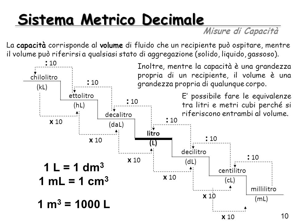 Strumenti matematici per la fisica ppt video online for Scala dei metri quadrati