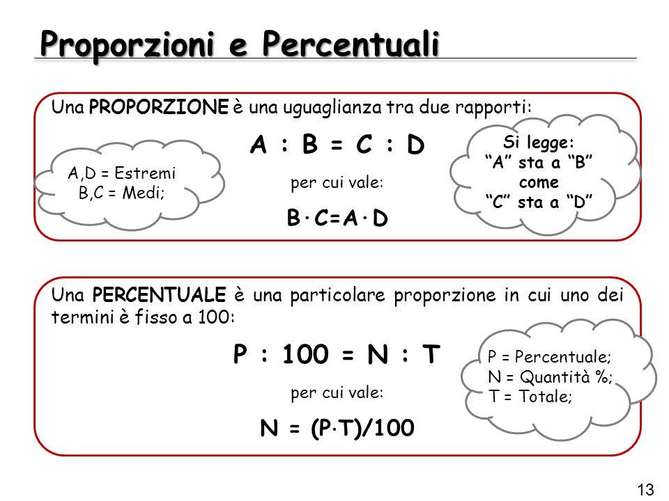 Proporzioni e Percentuali