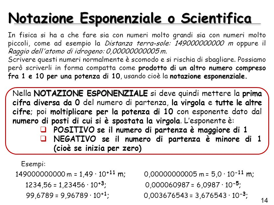 Notazione Esponenziale o Scientifica