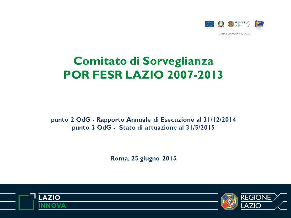 Comitato di Sorveglianza POR FESR LAZIO 2007-2013 punto 2 OdG - Rapporto Annuale di Esecuzione al 31/12/2014 punto 3 OdG - Stato di attuazione al 31/5/2015 Roma, 25 giugno 2015