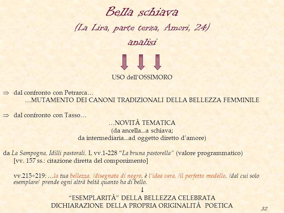 Bella schiava (La Lira, parte terza, Amori, 24) analisi
