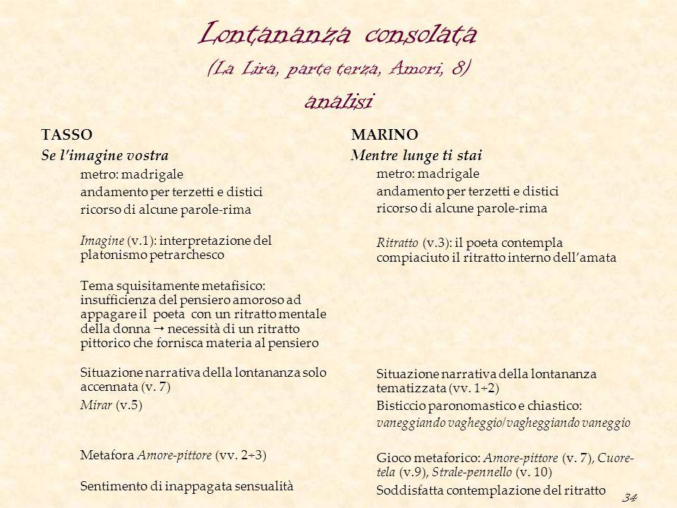Lontananza consolata (La Lira, parte terza, Amori, 8) analisi