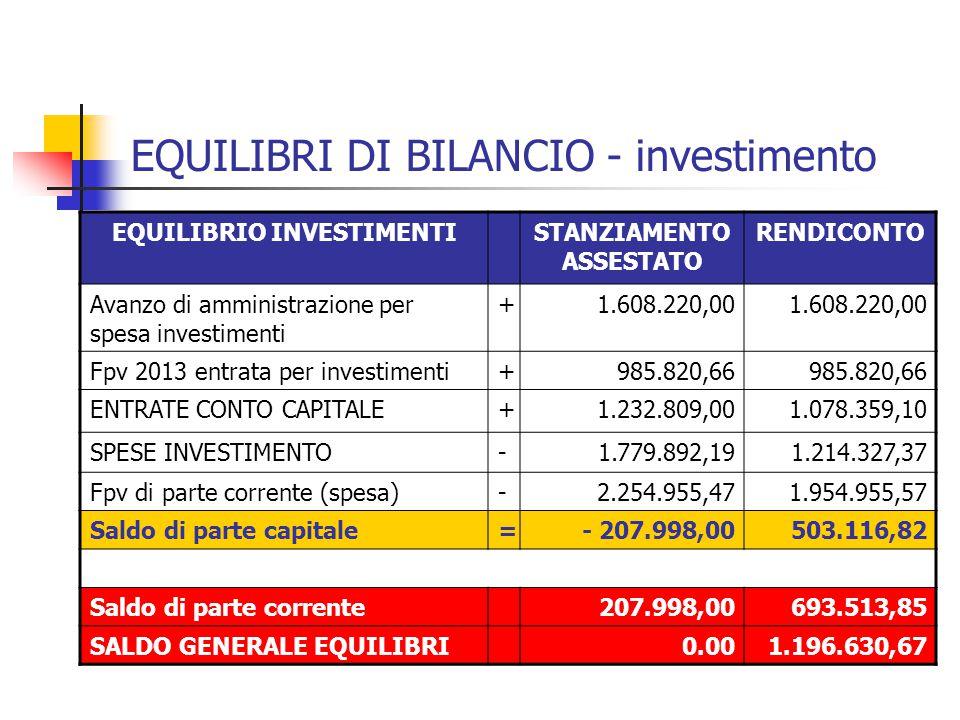 EQUILIBRI DI BILANCIO - investimento