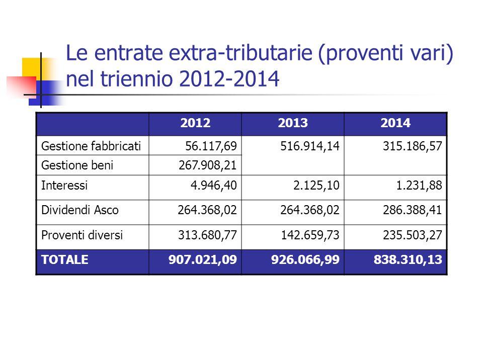 Le entrate extra-tributarie (proventi vari) nel triennio 2012-2014