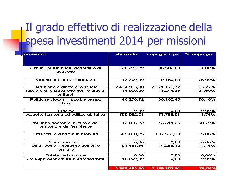 Il grado effettivo di realizzazione della spesa investimenti 2014 per missioni