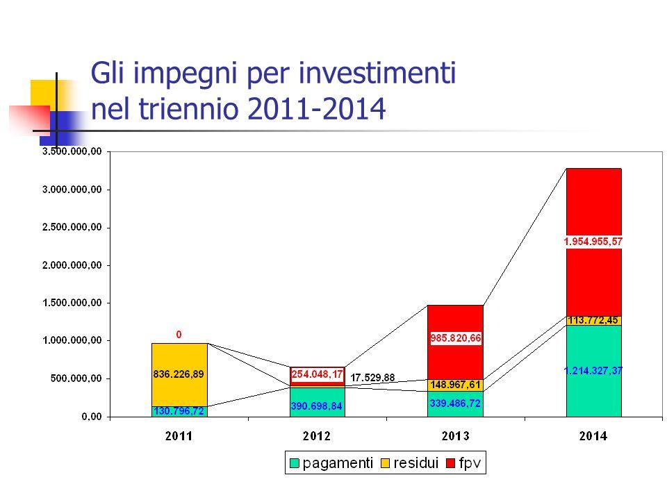 Gli impegni per investimenti nel triennio 2011-2014