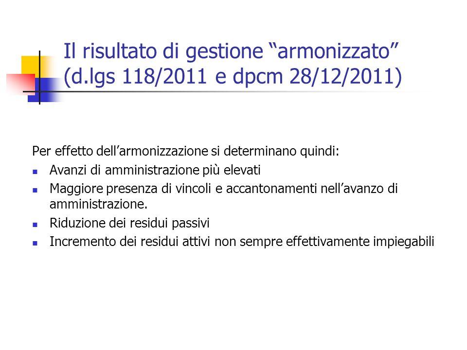 Il risultato di gestione armonizzato (d