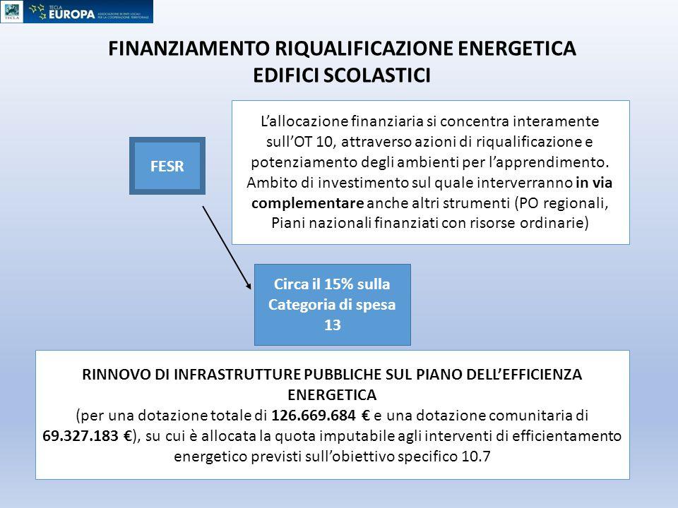 FINANZIAMENTO RIQUALIFICAZIONE ENERGETICA EDIFICI SCOLASTICI