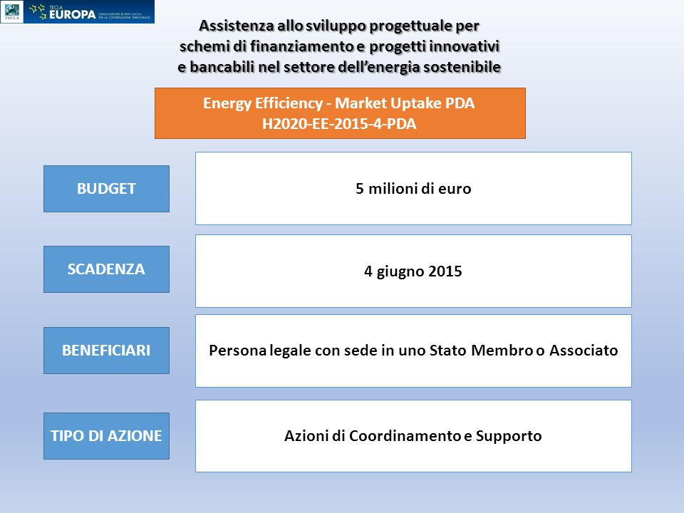 Energy Efficiency - Market Uptake PDA H2020-EE-2015-4-PDA