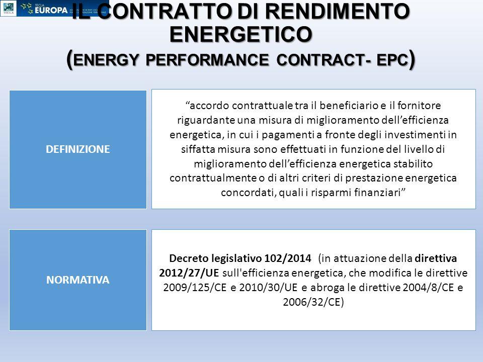 IL CONTRATTO DI RENDIMENTO ENERGETICO (ENERGY PERFORMANCE CONTRACT- EPC)