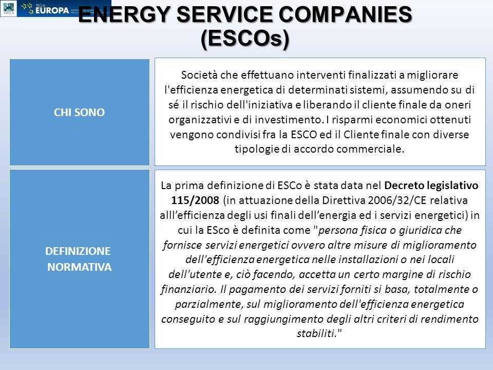 ENERGY SERVICE COMPANIES (ESCOs)