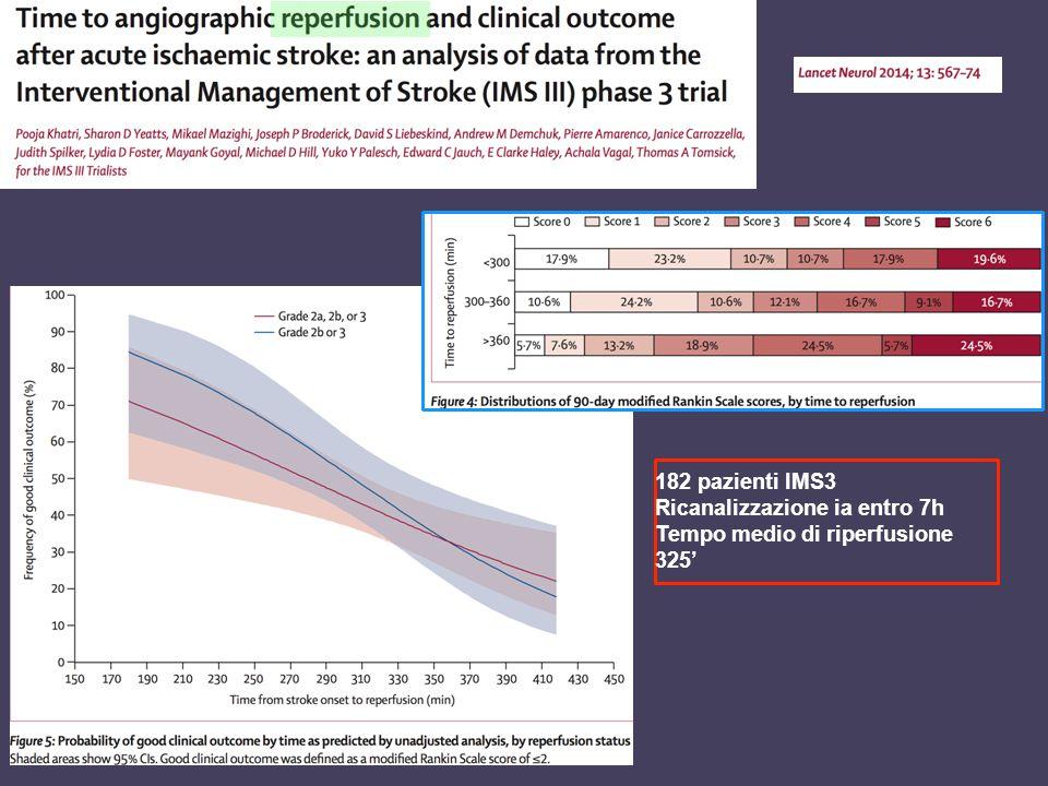 182 pazienti IMS3 Ricanalizzazione ia entro 7h Tempo medio di riperfusione 325'