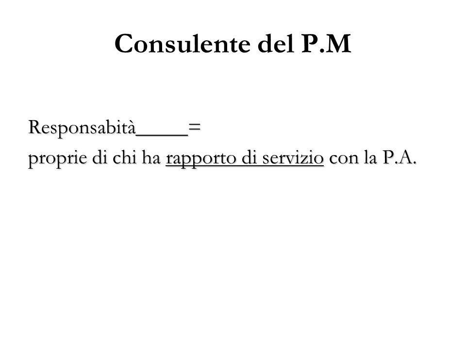 Consulente del P.M Responsabità_____=