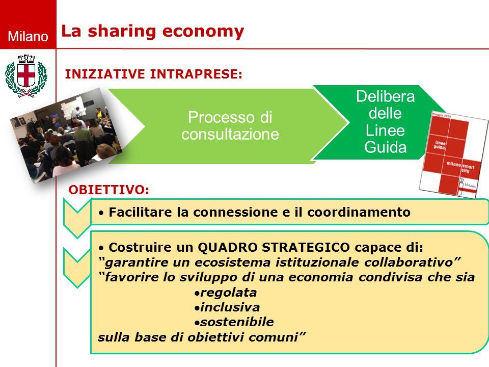 La sharing economy Delibera delle Linee Guida
