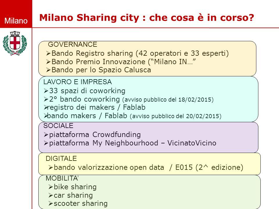 Milano Sharing city : che cosa è in corso