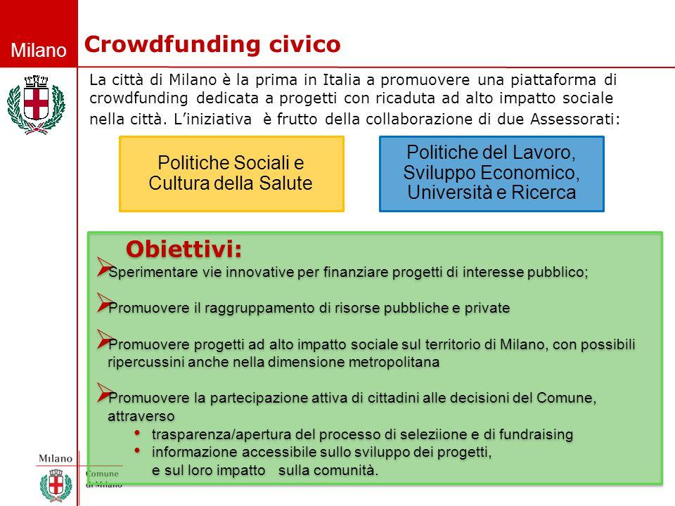 Crowdfunding civico Obiettivi: