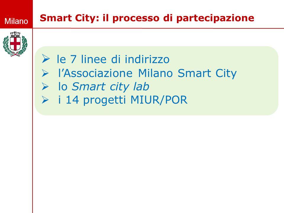 le 7 linee di indirizzo l'Associazione Milano Smart City