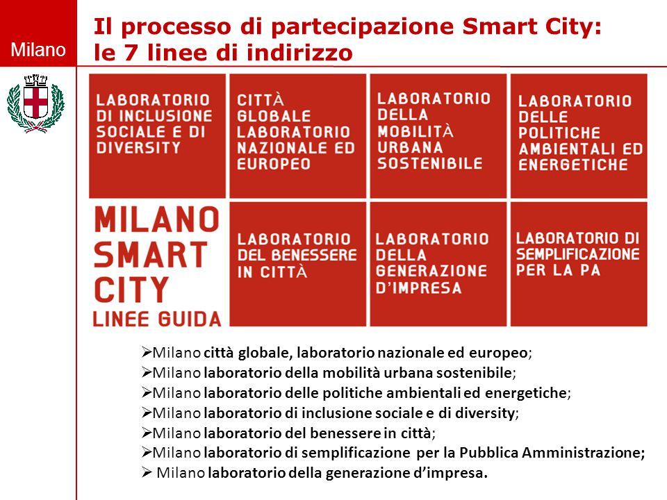 Il processo di partecipazione Smart City: le 7 linee di indirizzo