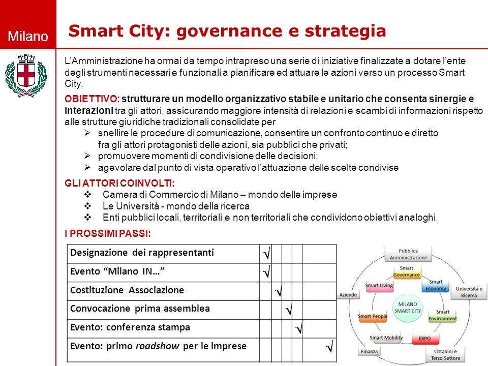 Smart City: governance e strategia