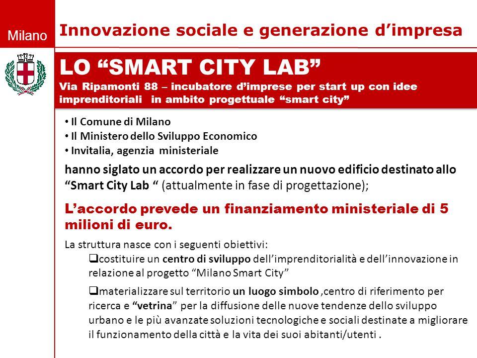 LO SMART CITY LAB Innovazione sociale e generazione d'impresa