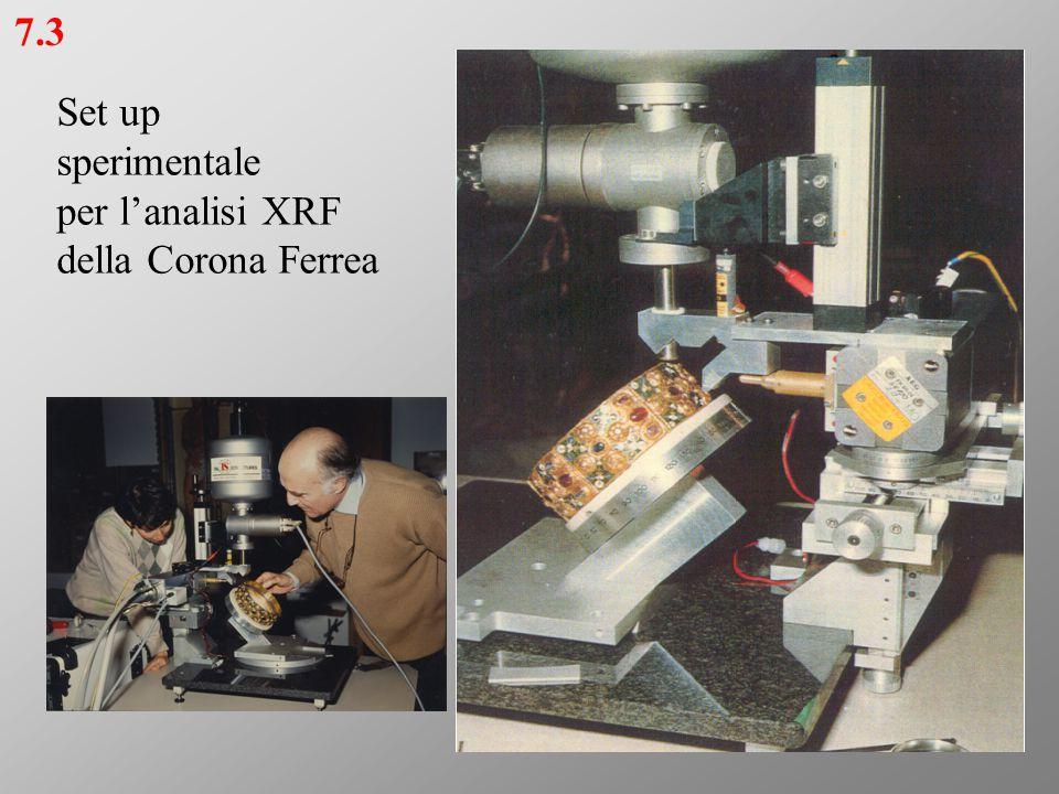 7.3 Set up sperimentale per l'analisi XRF della Corona Ferrea