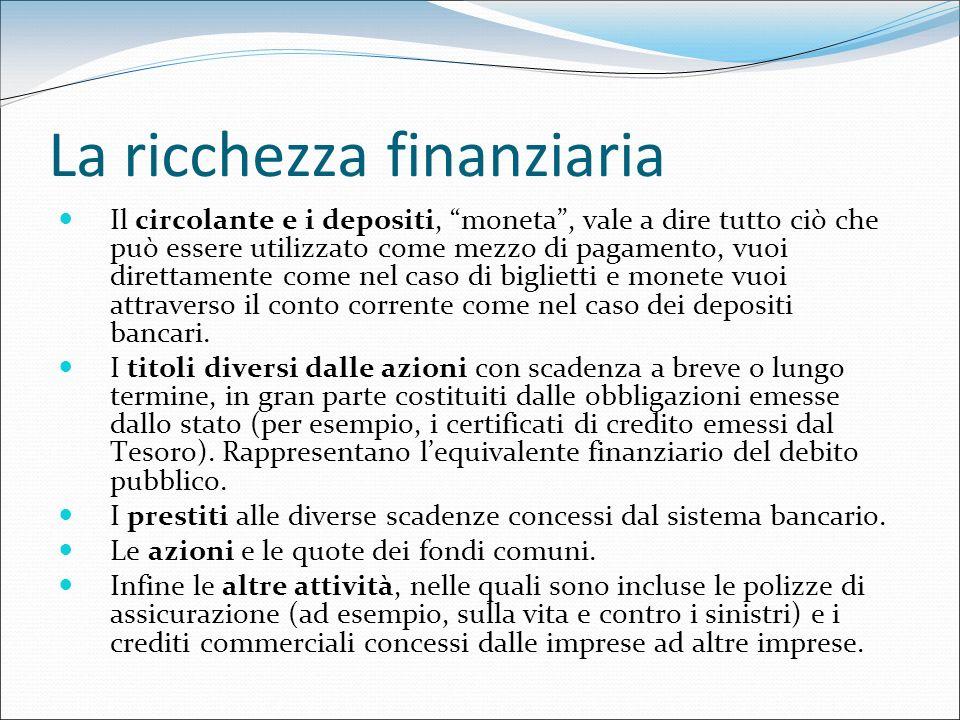 La ricchezza finanziaria
