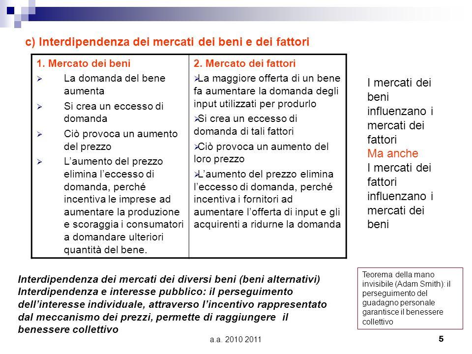 c) Interdipendenza dei mercati dei beni e dei fattori