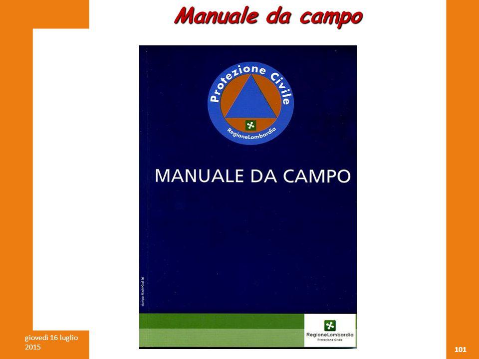 Manuale da campo Cav. Luigi FASANI CTV-SSPC
