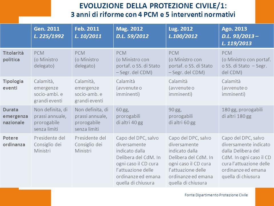EVOLUZIONE DELLA PROTEZIONE CIVILE/1: