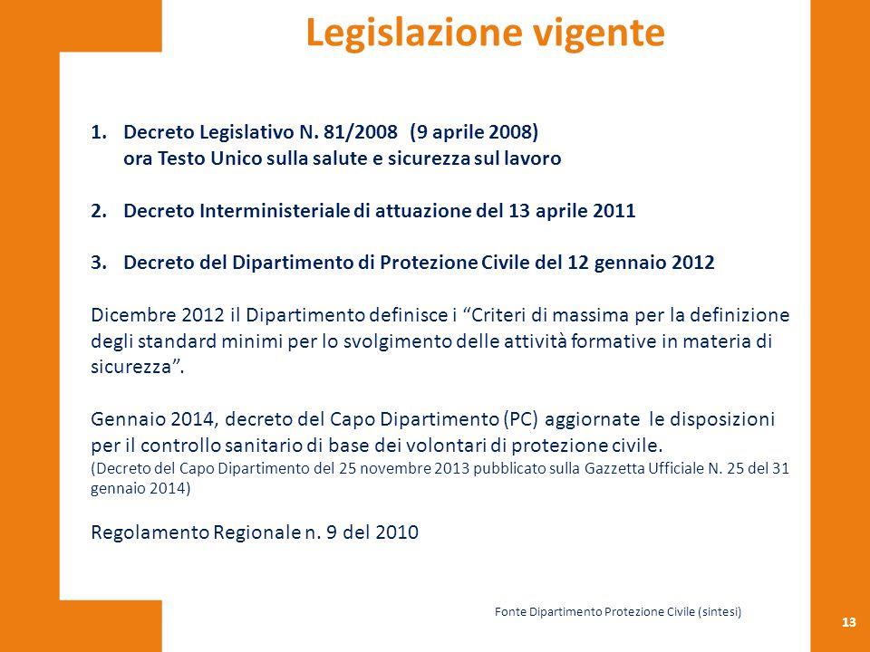 Legislazione vigente Decreto Legislativo N. 81/2008 (9 aprile 2008) ora Testo Unico sulla salute e sicurezza sul lavoro.
