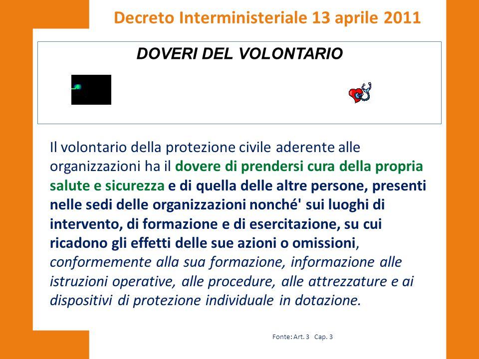 Decreto Interministeriale 13 aprile 2011