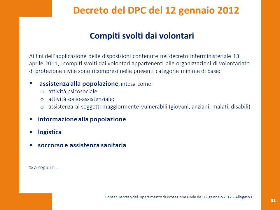 Decreto del DPC del 12 gennaio 2012