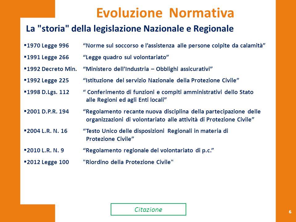 Evoluzione Normativa La storia della legislazione Nazionale e Regionale.
