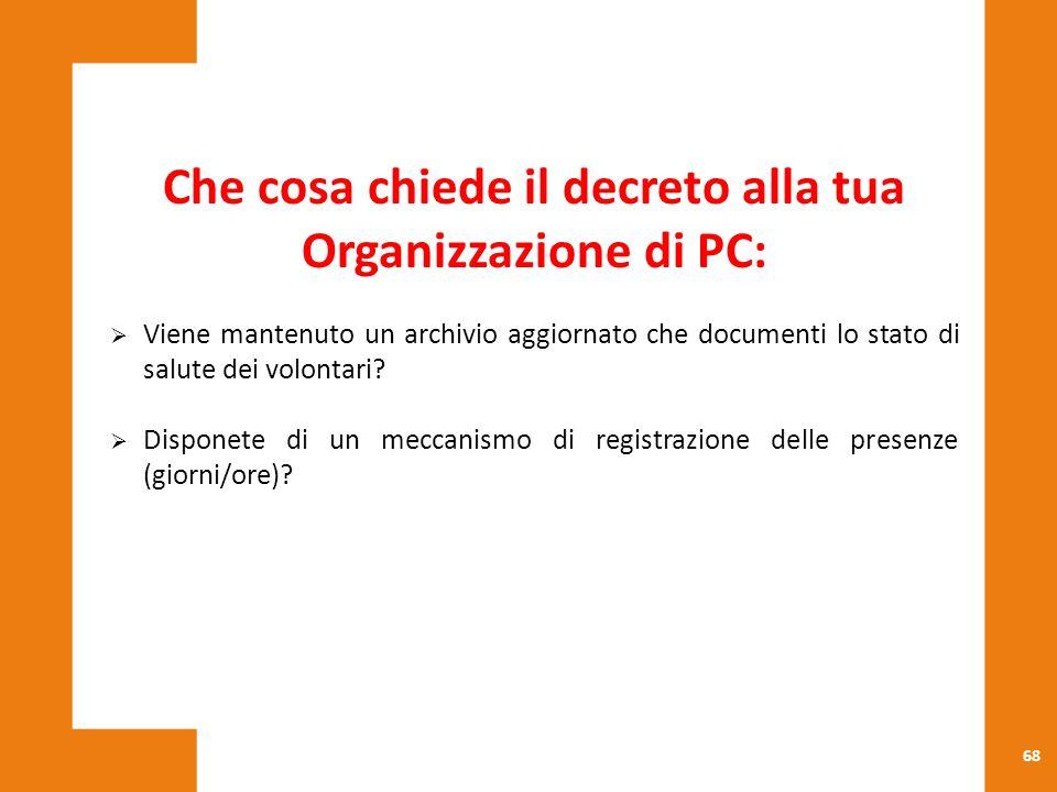 Che cosa chiede il decreto alla tua Organizzazione di PC: