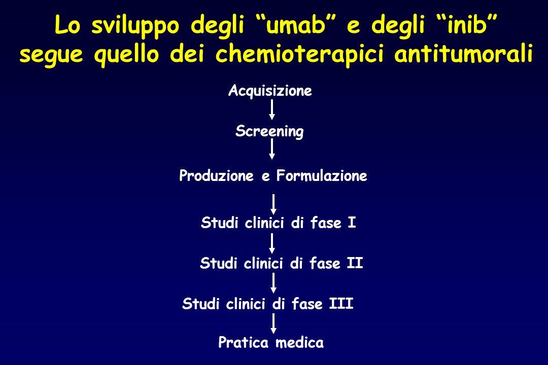 Lo sviluppo degli umab e degli inib segue quello dei chemioterapici antitumorali