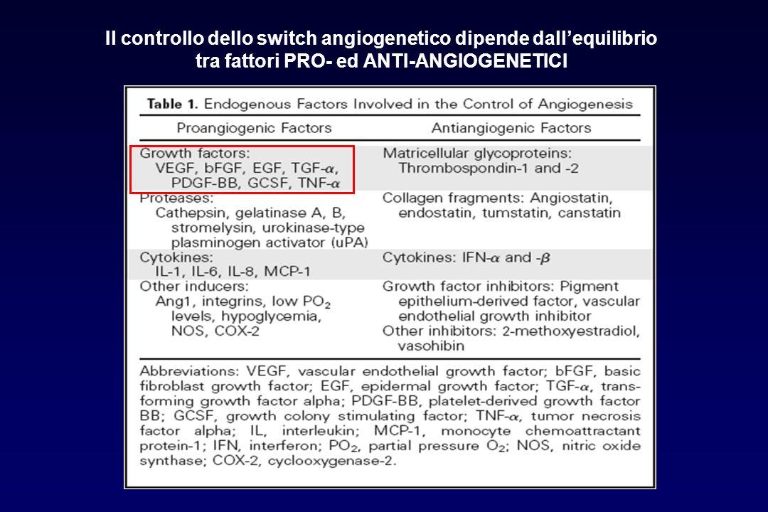 Il controllo dello switch angiogenetico dipende dall'equilibrio tra fattori PRO- ed ANTI-ANGIOGENETICI