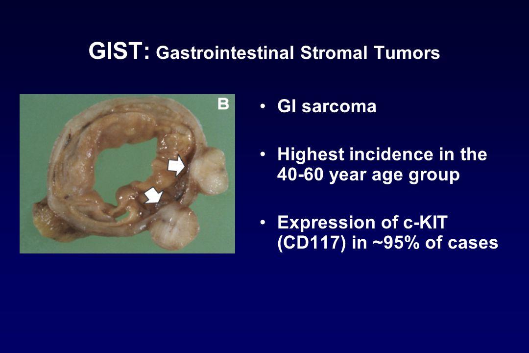 GIST: Gastrointestinal Stromal Tumors