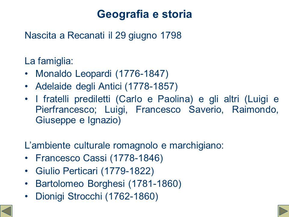 Geografia e storia Nascita a Recanati il 29 giugno 1798 La famiglia: