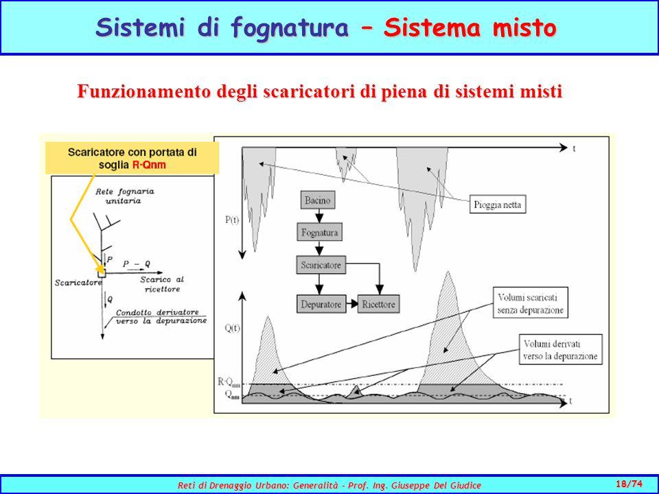Sistemi di fognatura – Sistema misto