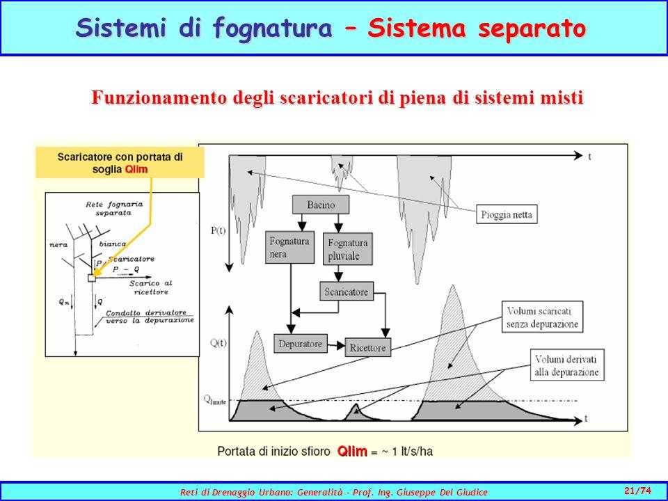 Sistemi di fognatura – Sistema separato