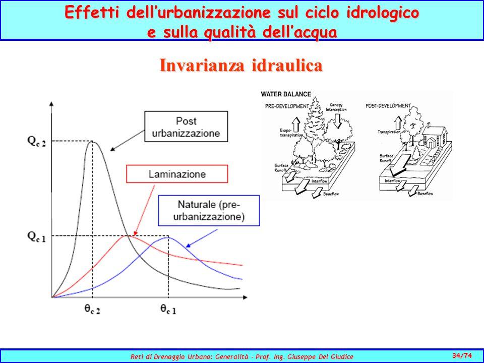 Invarianza idraulica Effetti dell'urbanizzazione sul ciclo idrologico