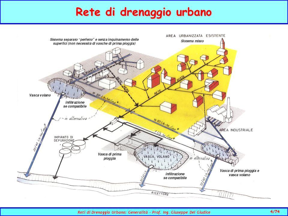 Rete di drenaggio urbano