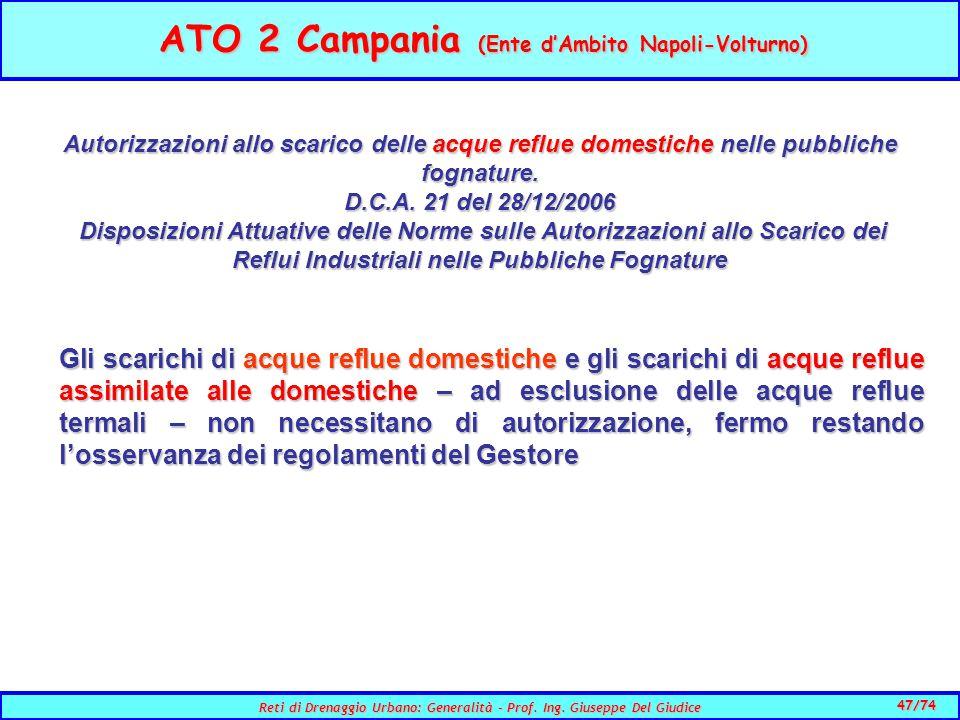 ATO 2 Campania (Ente d'Ambito Napoli-Volturno)