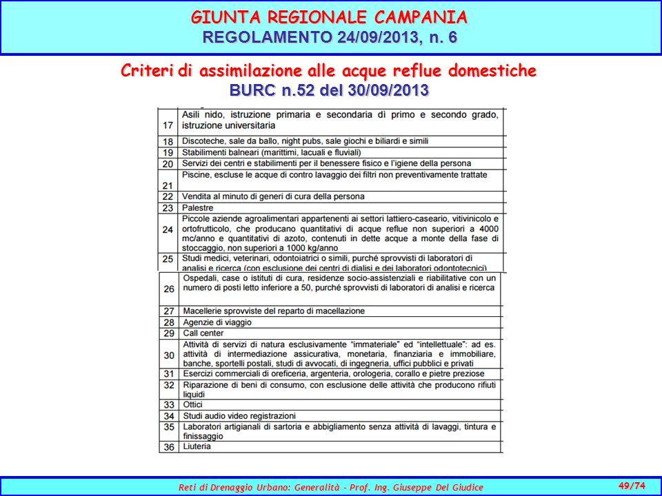GIUNTA REGIONALE CAMPANIA