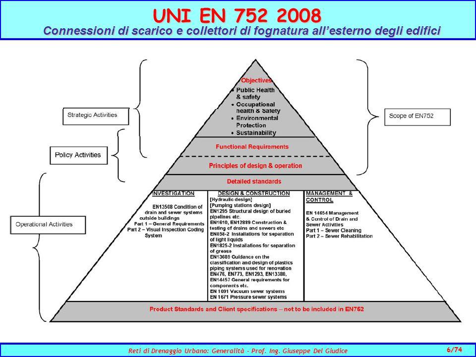 UNI EN 752 2008 Connessioni di scarico e collettori di fognatura all'esterno degli edifici