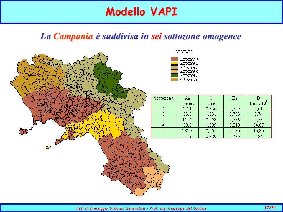Modello VAPI La Campania è suddivisa in sei sottozone omogenee