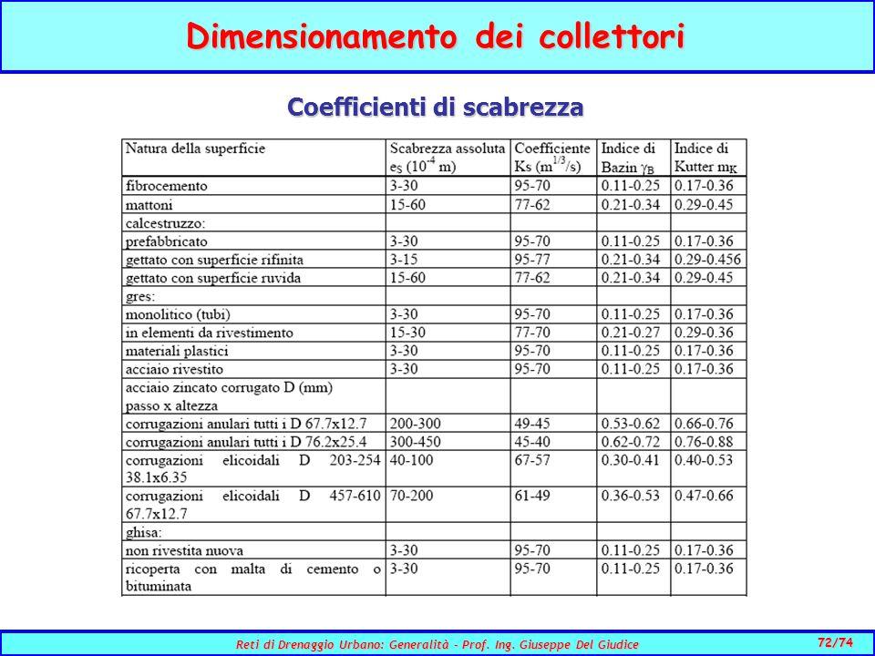 Dimensionamento dei collettori Coefficienti di scabrezza
